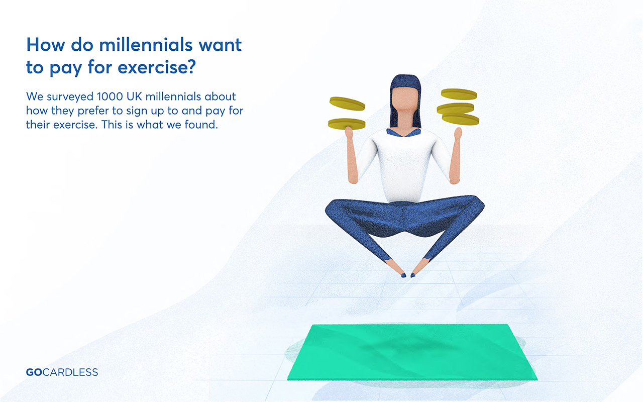 How do millennials want to pay for exercise?